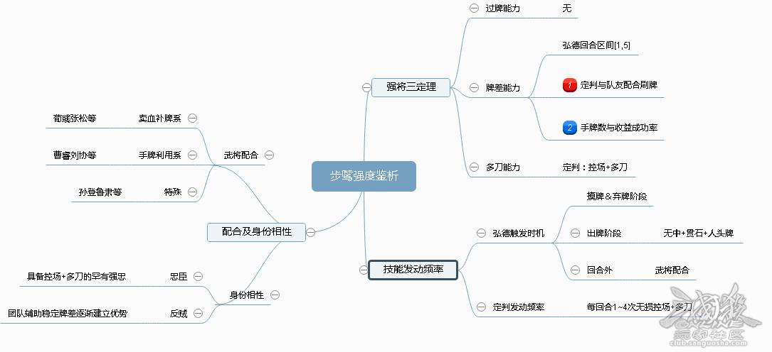 强度/步骘强度鉴析(1).png